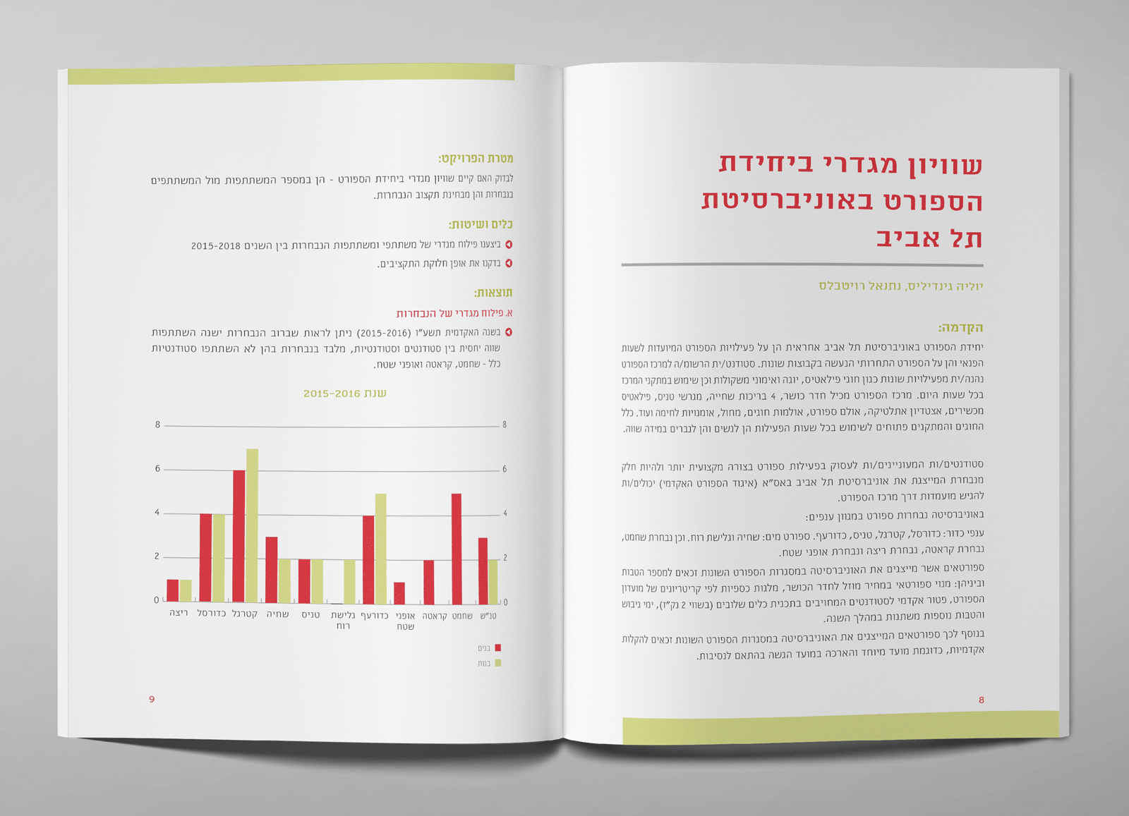 http://bigeyes.co.il/wp-content/uploads/2019/07/adva-gender18-3.png