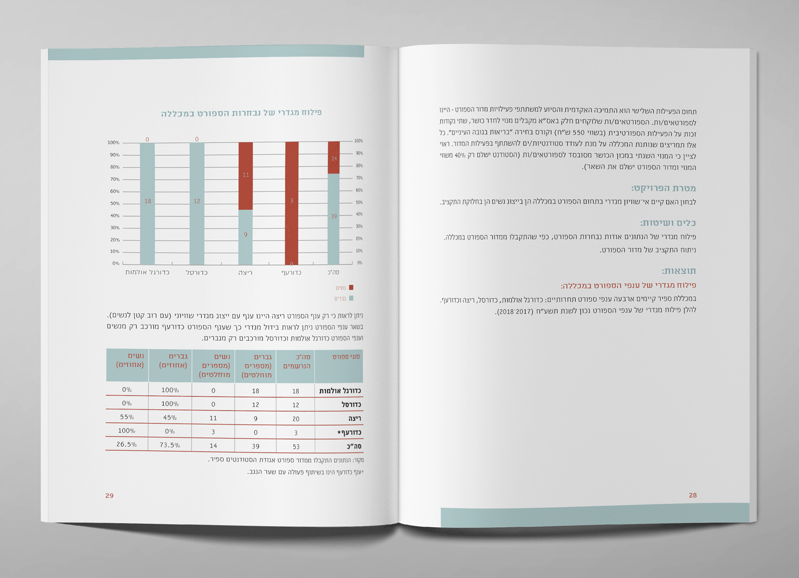 http://bigeyes.co.il/wp-content/uploads/2019/07/adva-gender18-8.png