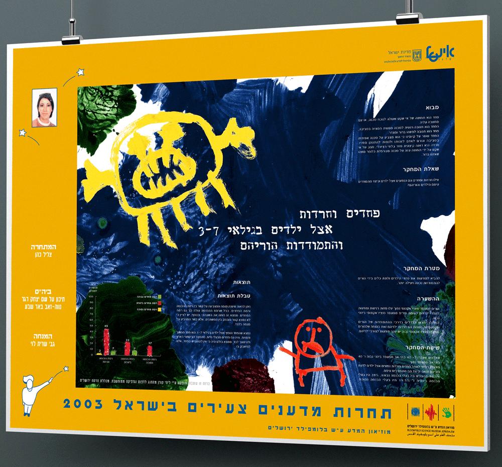 עיצוב כרזה לתחרות מדענים צעיריםה