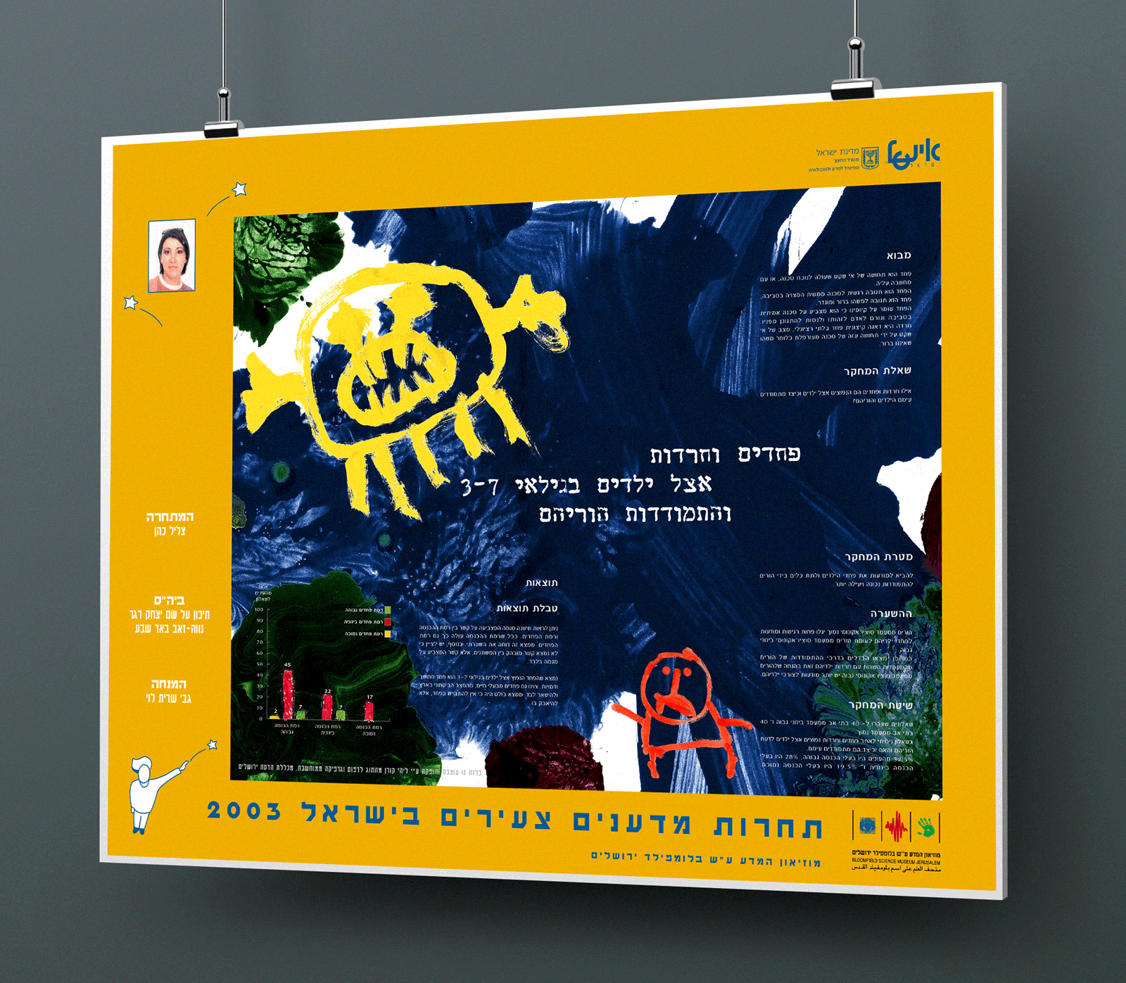 http://bigeyes.co.il/wp-content/uploads/2019/07/young-scientists-poster-1.png