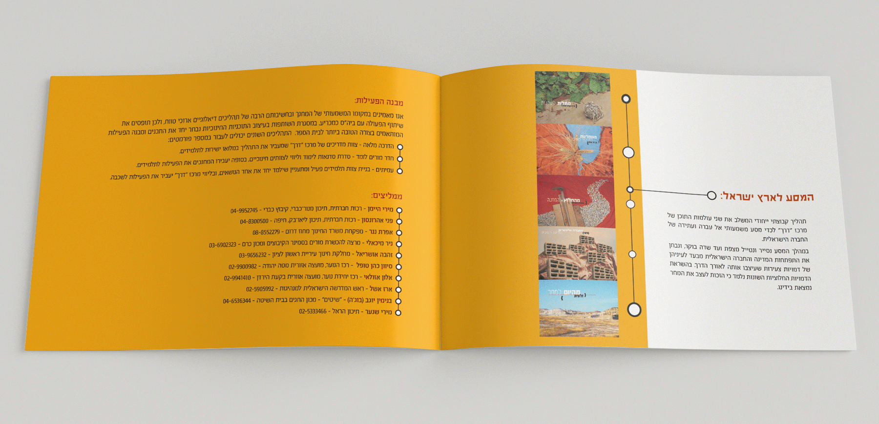 https://bigeyes.co.il/wp-content/uploads/2019/09/derech-3.png